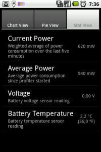 Informace o aktuálním a průměrném odběru, teplotě a napětí baterie