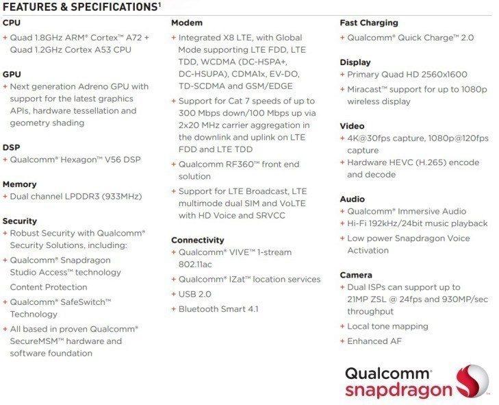 Snapdragon 620 specs