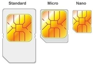android pro začátečníky velikost SIM