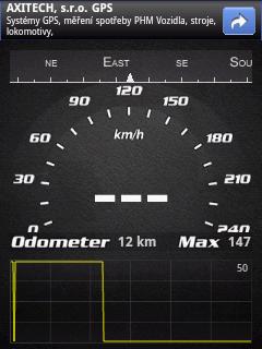 Výchozí pohled aplikace SpeedView