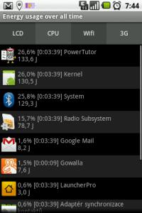 Která aplikace nejvíce spotřebovává baterii?