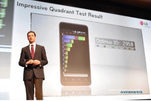 LG Optimus 3D v benchmarku Quadrant
