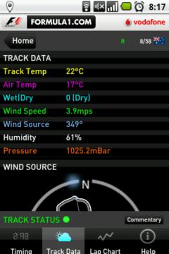 Aktuální meteorologická situace v místě závodu