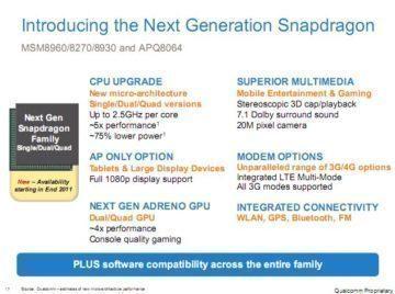 Jaký bude příští Snapdragon?