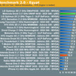 glbenchmarkDROID3-550×458