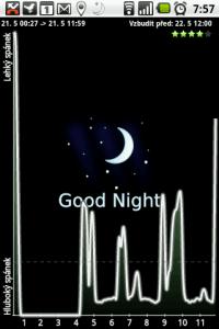 Takto může vypadat graf poněkud rušnější noci