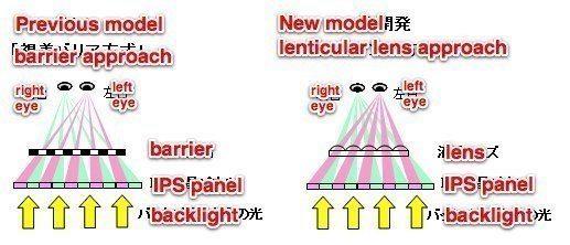 hitachi-3d
