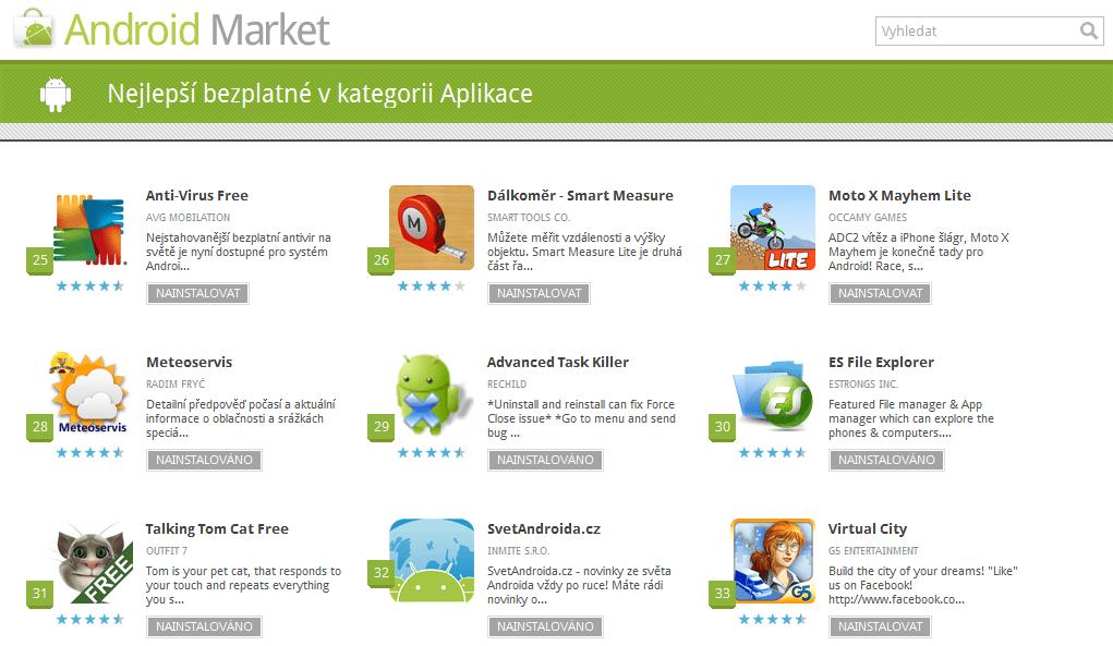 SvetAndroida.cz v Android Marketu