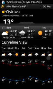 Prognóza vývoje teplot v následujících dnech