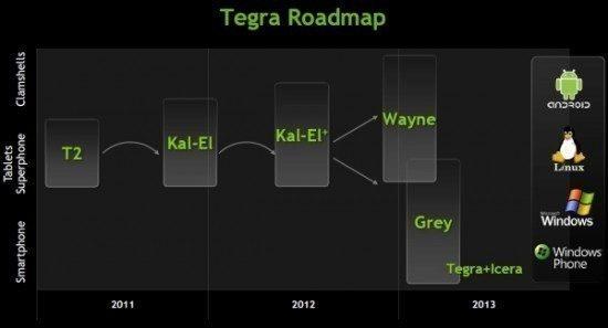 nvidia_roadmap_1-550×297