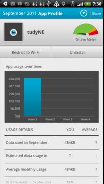 Podrobné statistiky jednotlivých aplikací, tlačítky v horní části obrazovky lze povolit připojení k webu pouze přes Wi-Fi, případně program odinstalovat