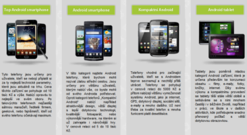 Android roku 2011 – kategorie
