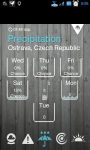 Procentuální pravděpodobnost výskytu srážek v následujících dnech