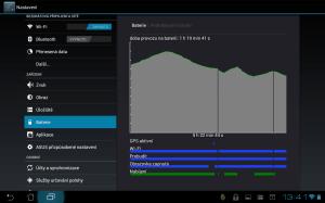Pro Android 4.0 typické dvoupanelové Nastavení