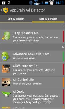 Aplikace seřazené abecedně s indikací, jak zásadní mají oprávnění