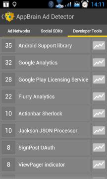 Jaké komponenty aplikace obsahují?