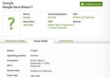 Google Nexus tab 550x390