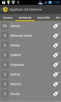 Aplikace AppBrain Ad Detector vám poví, jaké reklamní systémy máte nainstalované