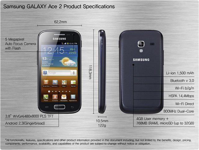 samsung-galaxy-ace-2-spec