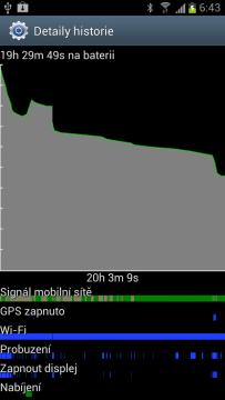 Graf vybíjení baterie.