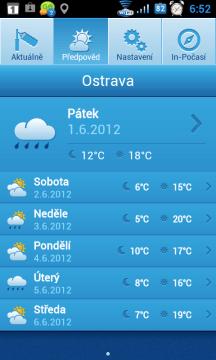 Počasí na aktuální a následujících pět dnů