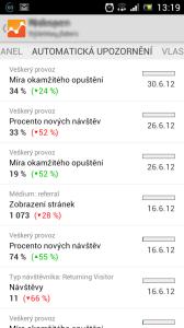 Prostředí Google Analytics pro Android