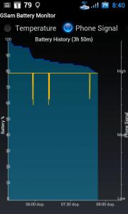 Vybíjení baterie a síla signálu mobilní sítě.