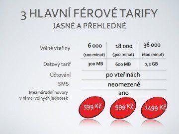 3 hlavní Férové tarify