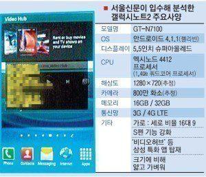Korejské noviny zveřejnily údajné technické parametry nástupce Galaxy Note