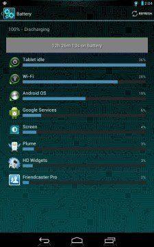 S kernelem Trinity Seven se velmi výrazně zvýšila výdrž tabletu v pohotovostním režimu