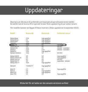 Dokument, údajně pocházející ze švédské pobočky, naznačuje plány aktualizací telefonů Samsung