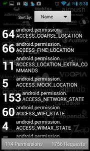 Aplikace roztříděné podle požadovaných oprávnění