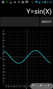 Calculator umí také grafy funkcí