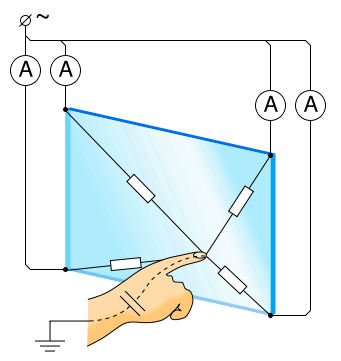 341px-TouchScreen_capacitive_svg