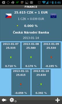 V sekci Finance můžete sledovat aktuální kurzy měn