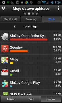 Která aplikace za poslední hodinu přenesla nejvíce dat?