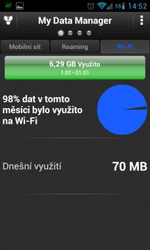 Přes Wi-Fi jsme přenesli 98 % všech dat