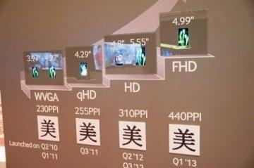 Plakát, který měl Samsung na svém stánku na CESu