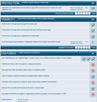 Detaily o hodnocení a nabízených funkcích