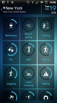 beautiful widgets lifestyles