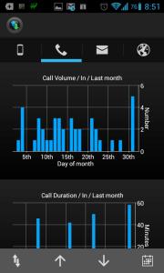 PhoneUsage: statistiky volání
