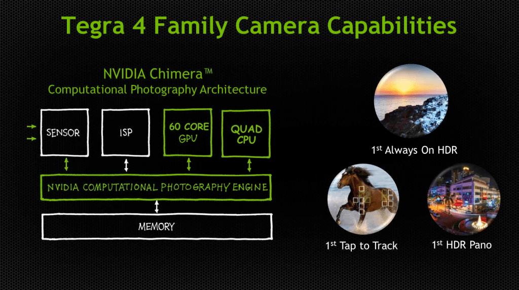 Tegra 4 family camera capabilities