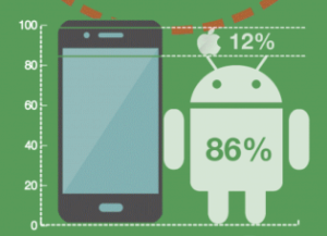 300-million-Android-users-in-China-2013-315x228