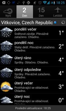 Palmary Weather: podrobná předpověď na dva dny