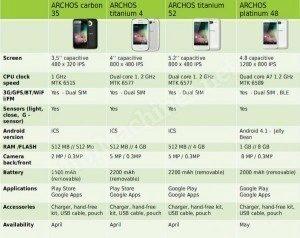 archos-phone_f_improf_600x478