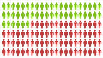 Problémy s Jelly Beanem nemá jen 38 % uživatelů
