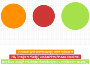 Největší šanci na bezproblémový provoz mají ti, jež Jelly Bean koupili s novým telefonem