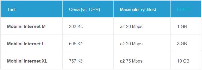 O2 mobilni internet