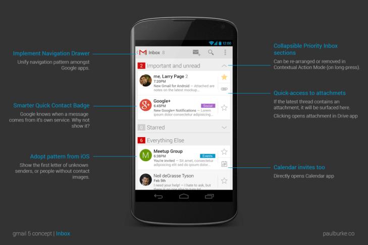 aplikace-gmail-5-3-inbox