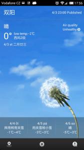 Xiaomi Mi2 počasí